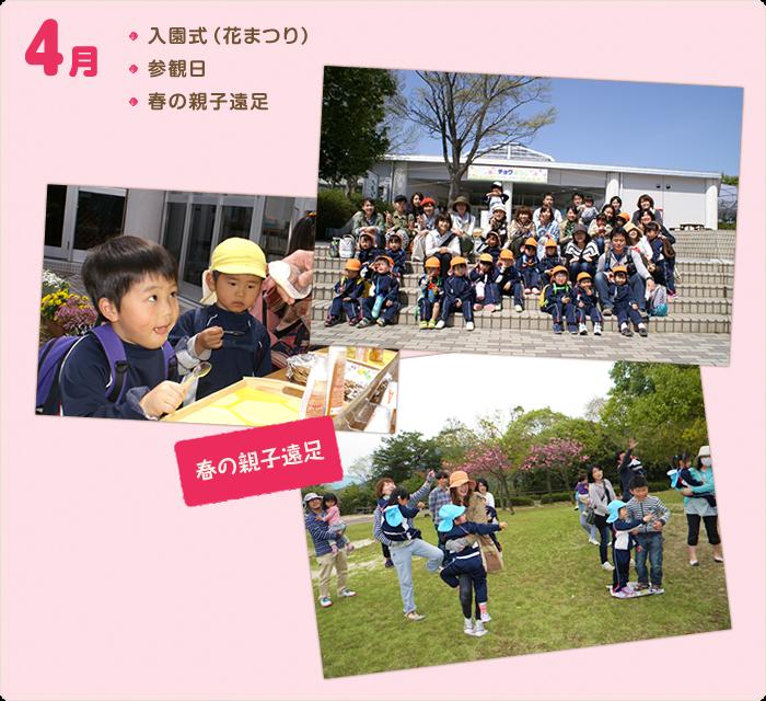4月の行事/入園式(花まつり)、参観日、春の親子遠足
